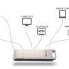 SomiFlash: A 1TB flash drive that wirelessly streams data to 12 devices
